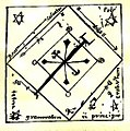 Key of Solomon Tetragrammaton.jpg