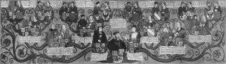 Kristian III:s av Danmark stamtavla