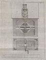 Lehrbuch für die Land- und Haußwirthe, 1782, plate V.jpg