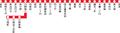 Linemap of TokyoMetro Marunouchi Line.png