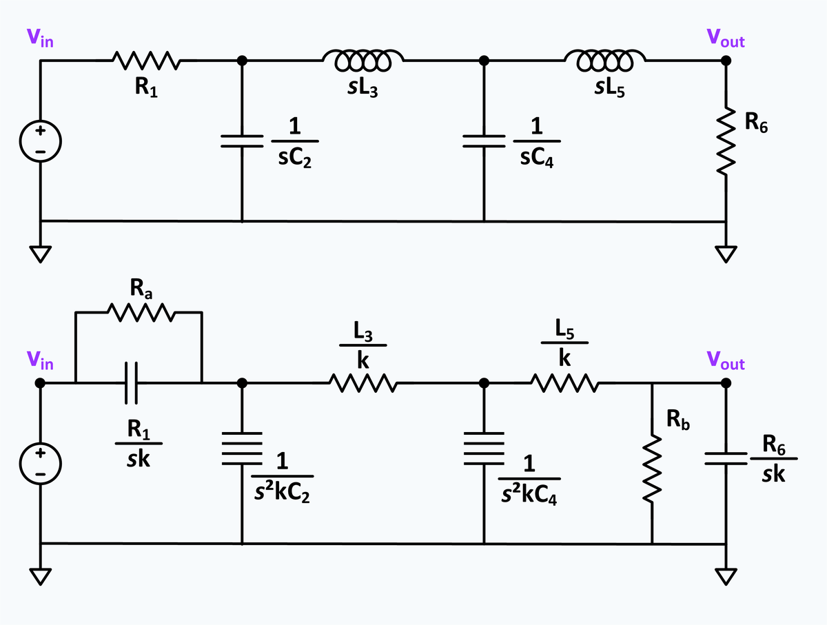 frequency dependent negative resistor