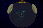 Lucy spacecraft trajectory.png