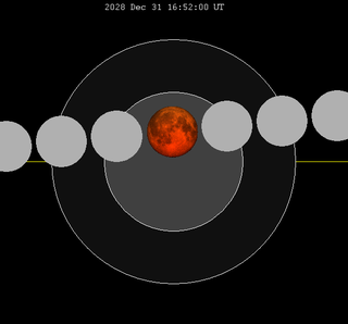Lunar eclipse chart close-2028Dec31.png