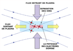 Magnetic-reconnection-process-in-the-earth's-magnetosphere-MMS-fr.png