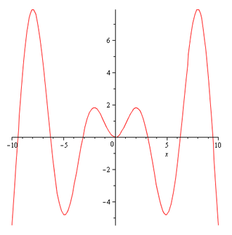 Maple (software) - Image: Maple 1DPlot