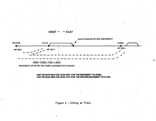 NTSB May 12, 1989 crash figure 2.png