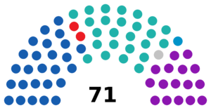 National Assembly of Panama (2014-2019).png