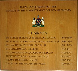 Oxfordshire County Council - Oxfordshire County Council Chairs, 1889 to 1974