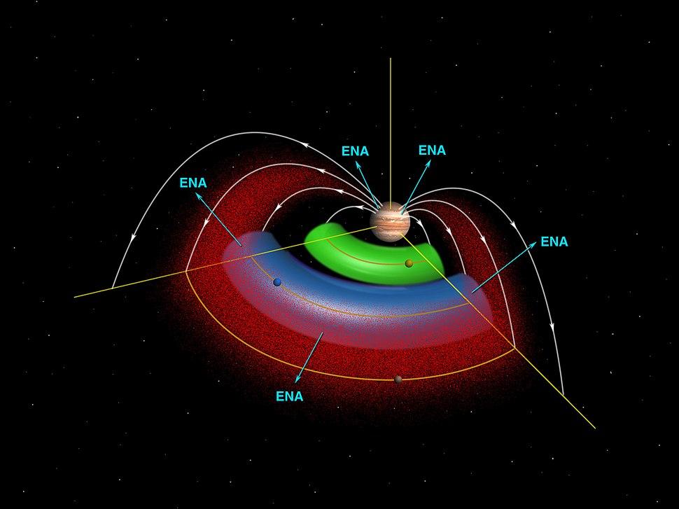 PIA04433 Jupiter Torus Diagram