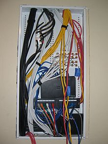 Px Patch Panel on Wiring Closet