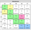 Periodic table (metalloids).png