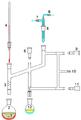 Perkin triangle distillation apparatus.png