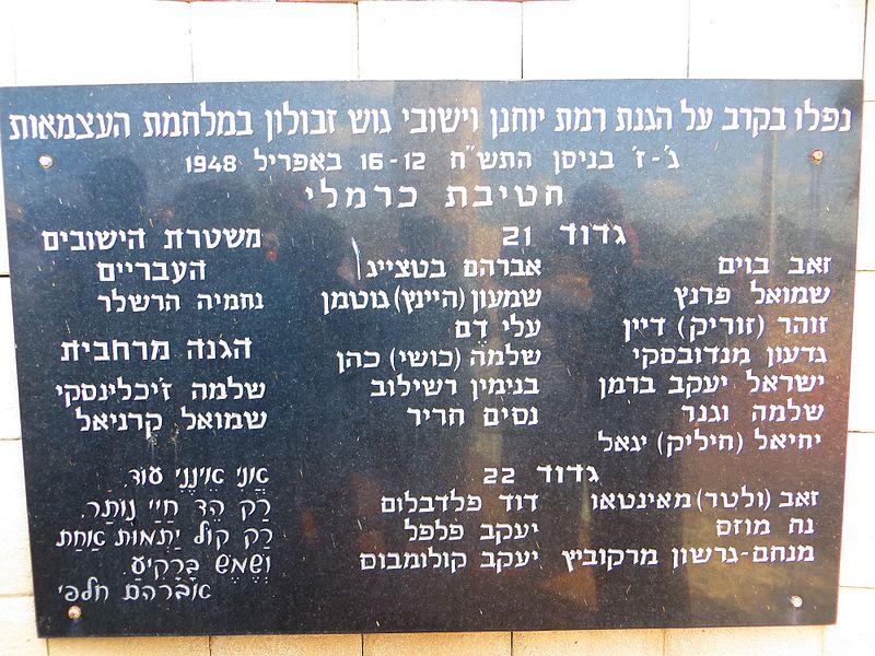 אנדרטה - קרב רמת יוחנן