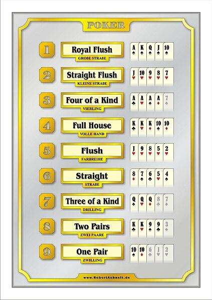 Poker Kombis
