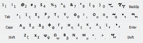 The layout of the polytonic keyboard.