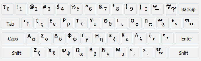 Enabling Greek Characters On Your Keyboard Wikiversity