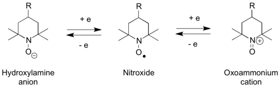 Redox chemistry of the TEMPO-group, which contains a nitroxide.