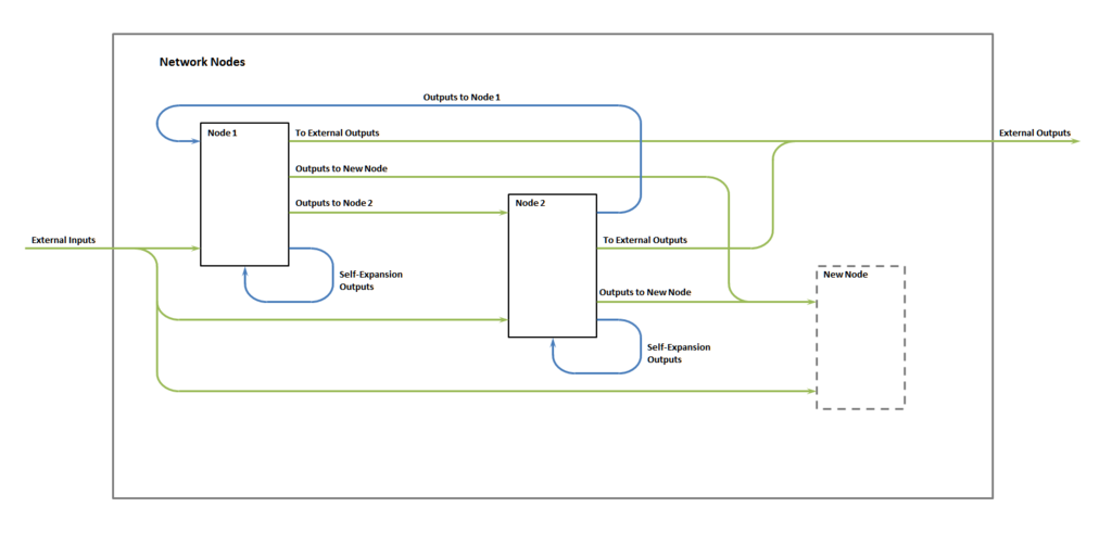 34 Reference Architecture Wikibooks Open Books For An Open World