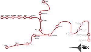Narita Express - Route diagram