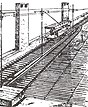 Rudolph M. Hunter's rooftop trolly line.jpg