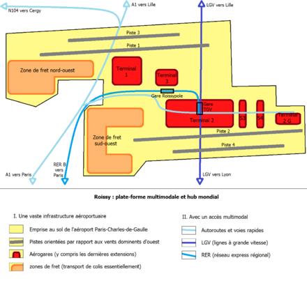 Схема аэропорта - Париж