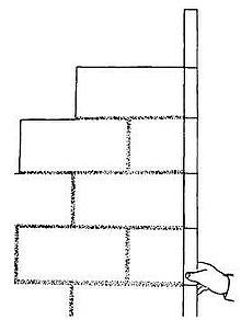 Storey Pole Wikipedia