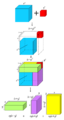 Sum of cubes.png