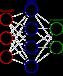 kereskedelem robotok neurális hálózatok)