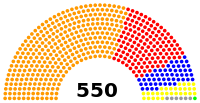 TBMM Seating.svg