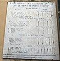 Tabella conversione metrica 1860 MG 7771.jpg