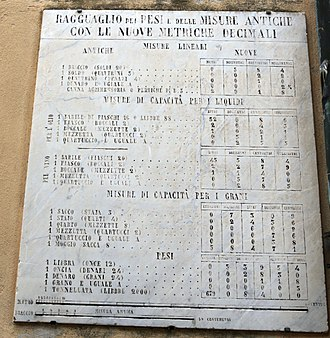 "Unit of measurement - An example of metrication in 1860 when Tuscany became part of modern Italy (ex. one ""libbra"" = 339.54 grams)"