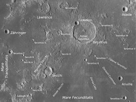 Image illustrative de l'article Secchi (cratère lunaire)
