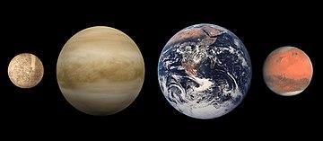 Солнечная система как образец 360px-Terrestrial_planet_size_comparisons