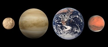 The terrestrial planets: Mercury, Venus, Earth, Mars (Sizes to scale)