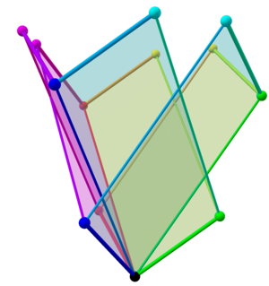 Tree of weak orderings in concertina cube 184.png