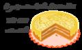 Ukwiki 750k.png