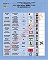 Wahlzettel Namibia 2009 Präsident.jpg