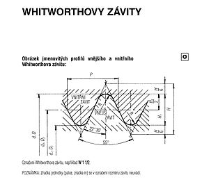 British Standard Whitworth - Whitworth thread form