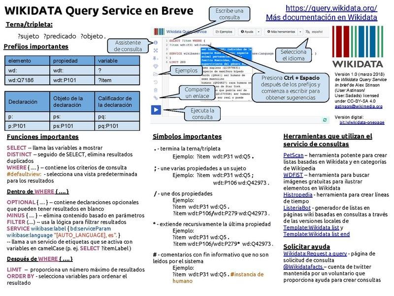 File:Wikidata Query Service en Breve.pdf