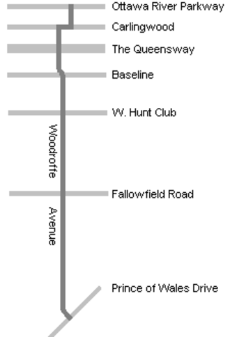 Woodroffe Avenue - Chart showing the major intersecting streets with Woodroffe