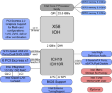 INTEL ICH10 FAMILY SMBUS CONTROLLER DRIVERS (2019)