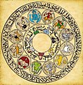 Zodiaque arabo-musulman (cropped).jpg