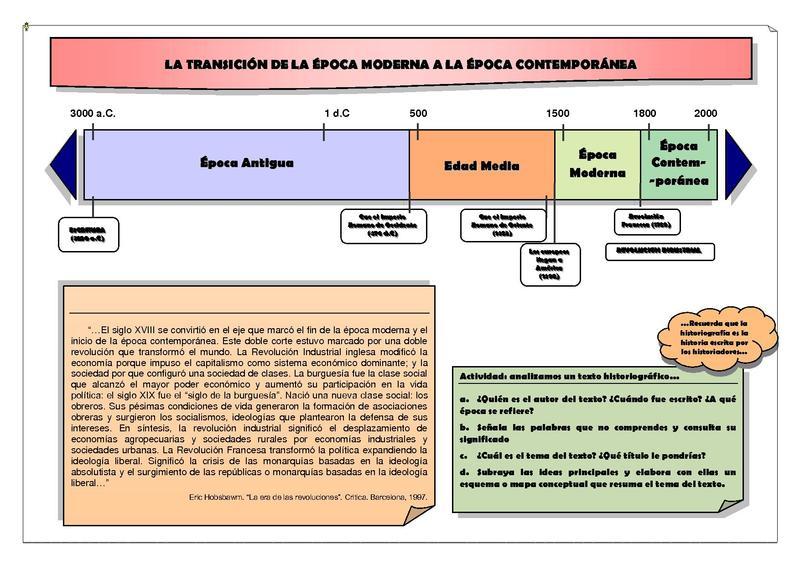 File:1. La transicion de la epoca moderna a la epoca contemporanea.pdf