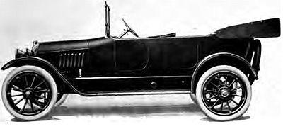 Findlay Used Car Dealerships