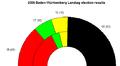 2006 baden result.png