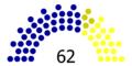 33rd Senate.png