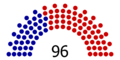 67th Senate.png