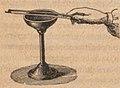 Acústica elemental (1892) (Fig. 4).jpg