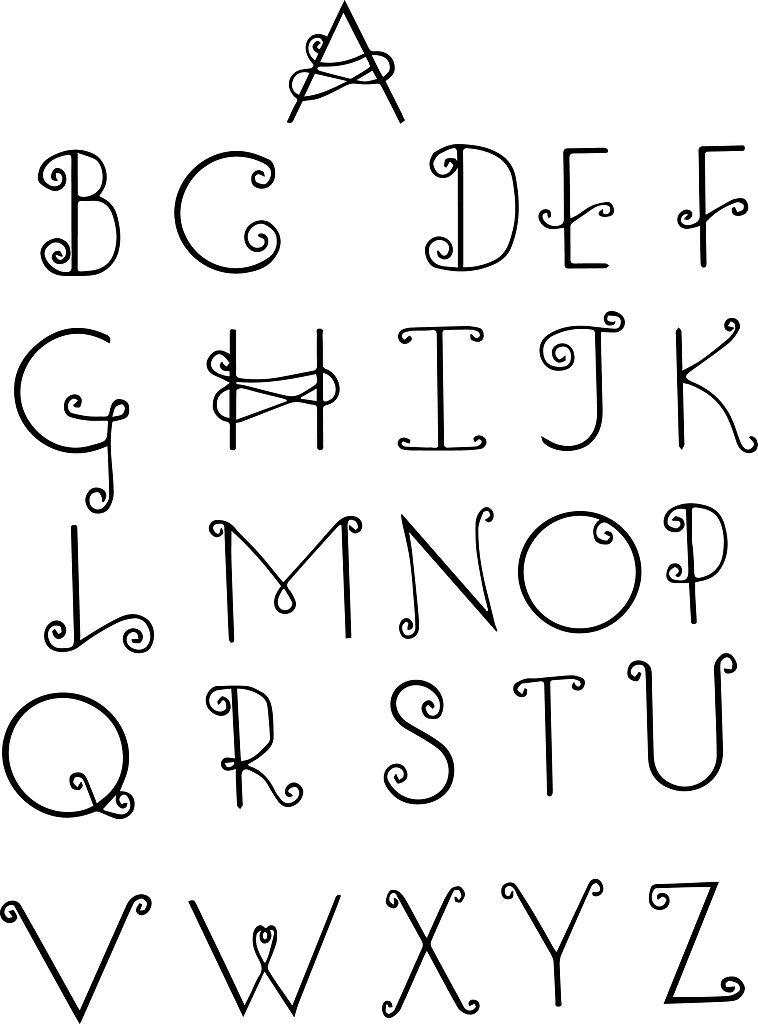 Alphabet Charts: Alphabet 1.jpg - Wikimedia Commons,Chart