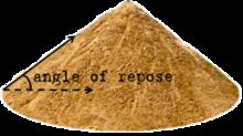 Soil mechanics wikipedia for Importance of soil wikipedia
